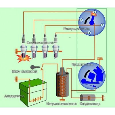 Система зажигания двигателя